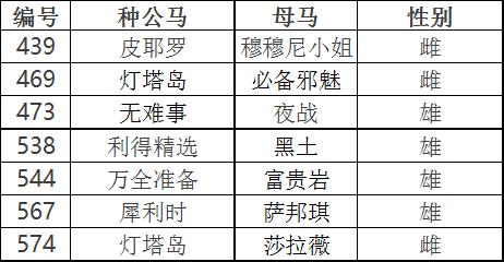 list-cn